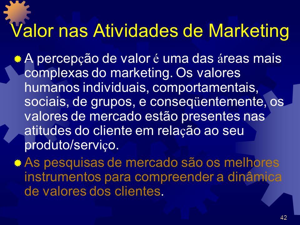 42 Valor nas Atividades de Marketing A percep ç ão de valor é uma das á reas mais complexas do marketing. Os valores humanos individuais, comportament