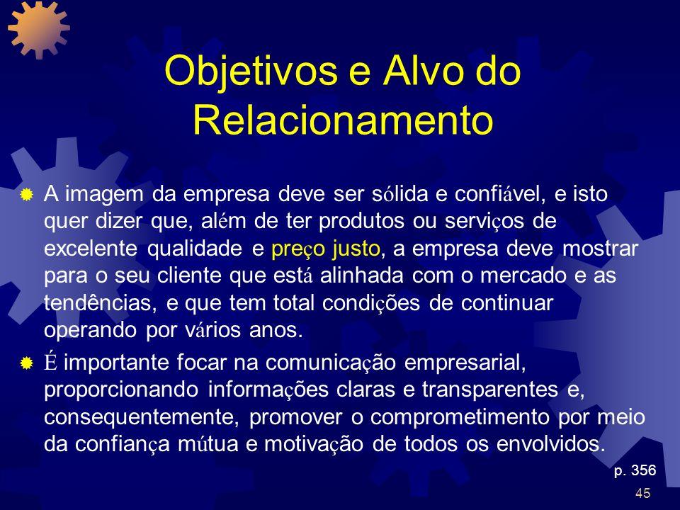 45 Objetivos e Alvo do Relacionamento A imagem da empresa deve ser s ó lida e confi á vel, e isto quer dizer que, al é m de ter produtos ou servi ç os