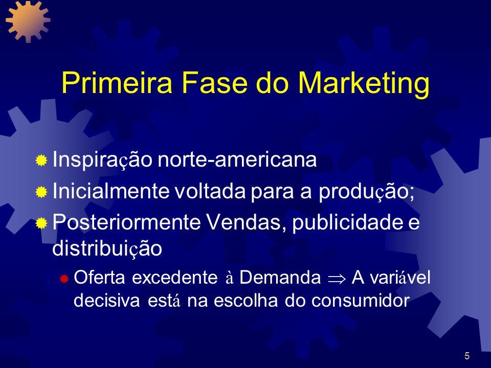 5 Primeira Fase do Marketing Inspira ç ão norte-americana Inicialmente voltada para a produ ç ão; Posteriormente Vendas, publicidade e distribui ç ão