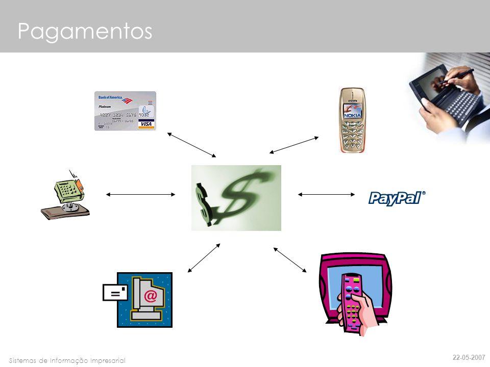 Faro, 10 de Março de 2007Sistemas de Informação Impresarial Pagamentos Pagamento digital com cartão de crédito (Ex:Ic verify) Carteira Digital (Ex:Gator) Pagamento com Saldo Acumulado (Ex:QPASS) Contas Digitais (AmericanExpress) 22-05-2007