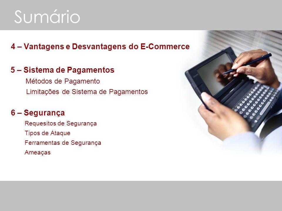Sumário 4 – Vantagens e Desvantagens do E-Commerce 5 – Sistema de Pagamentos Métodos de Pagamento Limitações de Sistema de Pagamentos 6 – Segurança Re