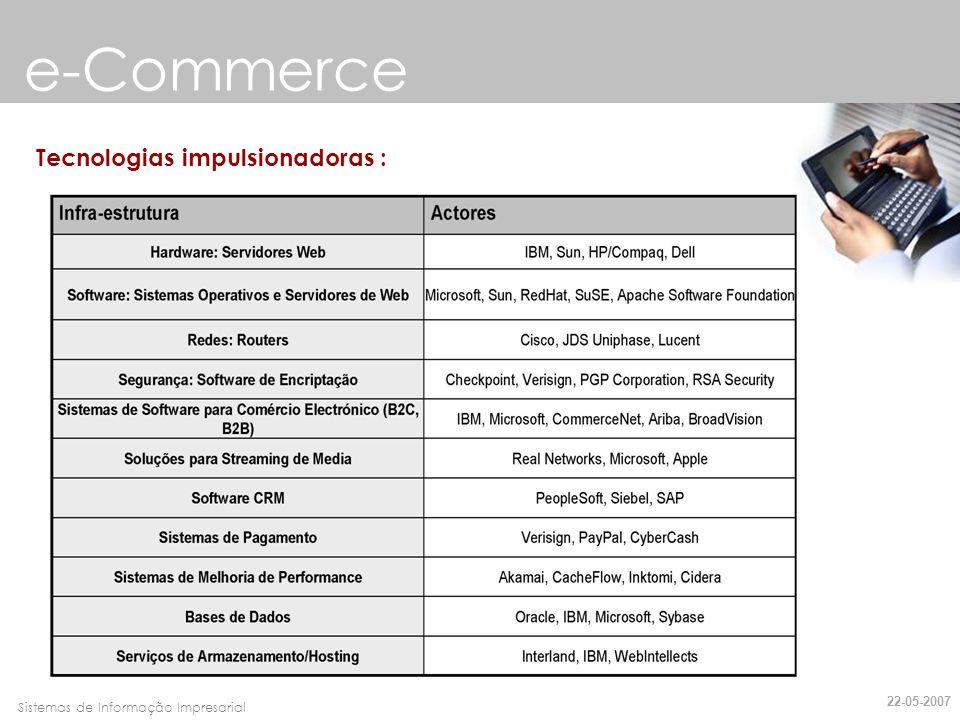 Faro, 10 de Março de 2007Sistemas de Informação Impresarial Modelo de rendimento : e-Commerce Publicidade Subscrição Cobrança de taxa por transacção Vendas Afiliação 22-05-2007