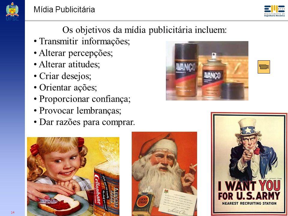 14 Os objetivos da mídia publicitária incluem: Transmitir informações; Alterar percepções; Alterar atitudes; Criar desejos; Orientar ações; Proporcion