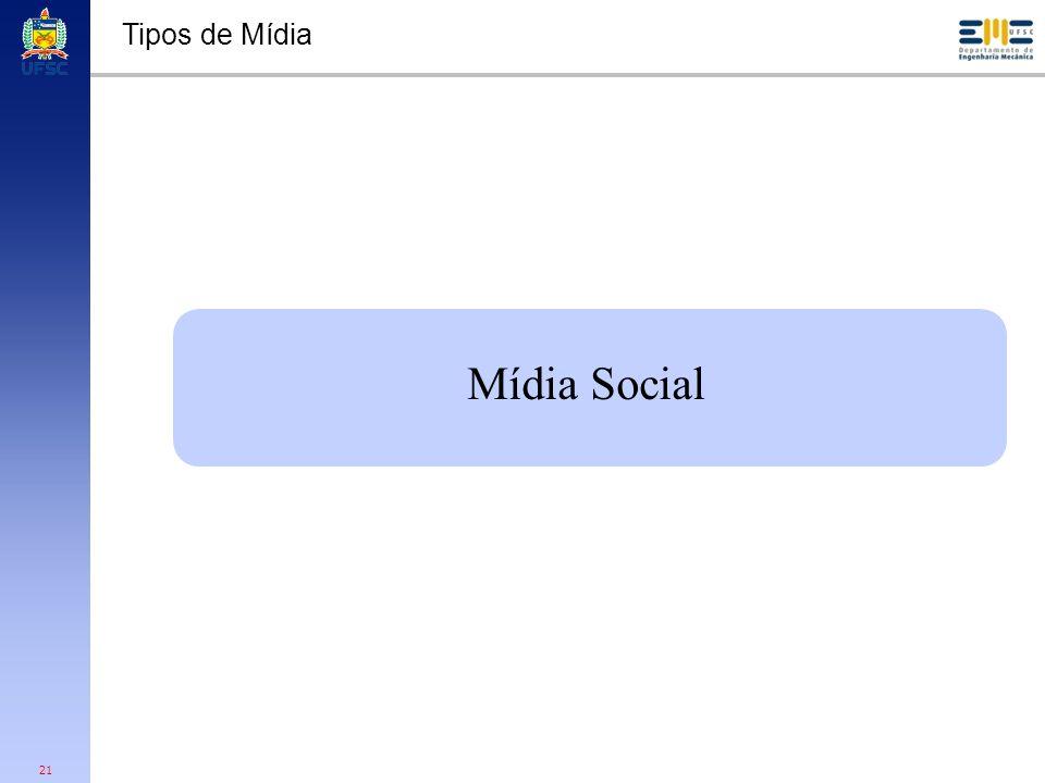 21 Tipos de Mídia Mídia Social
