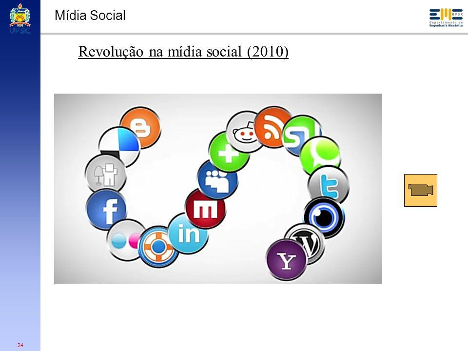 24 Mídia Social Revolução na mídia social (2010)