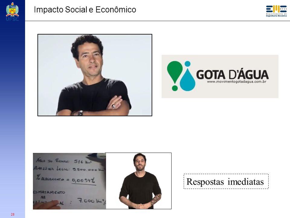 28 Impacto Social e Econômico Respostas imediatas