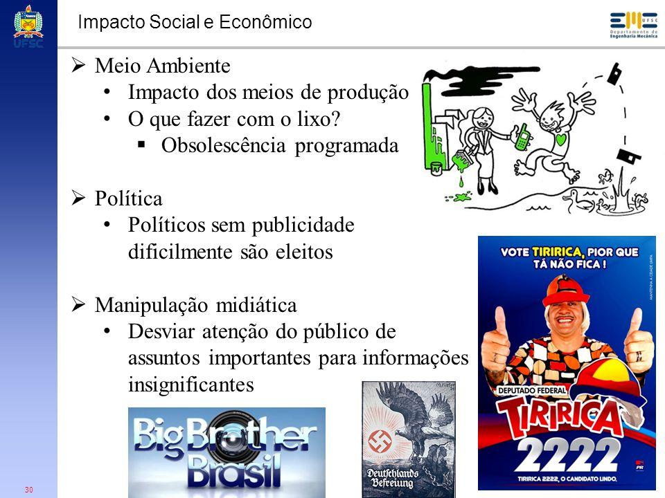 30 Impacto Social e Econômico Meio Ambiente Impacto dos meios de produção O que fazer com o lixo? Obsolescência programada Política Políticos sem publ