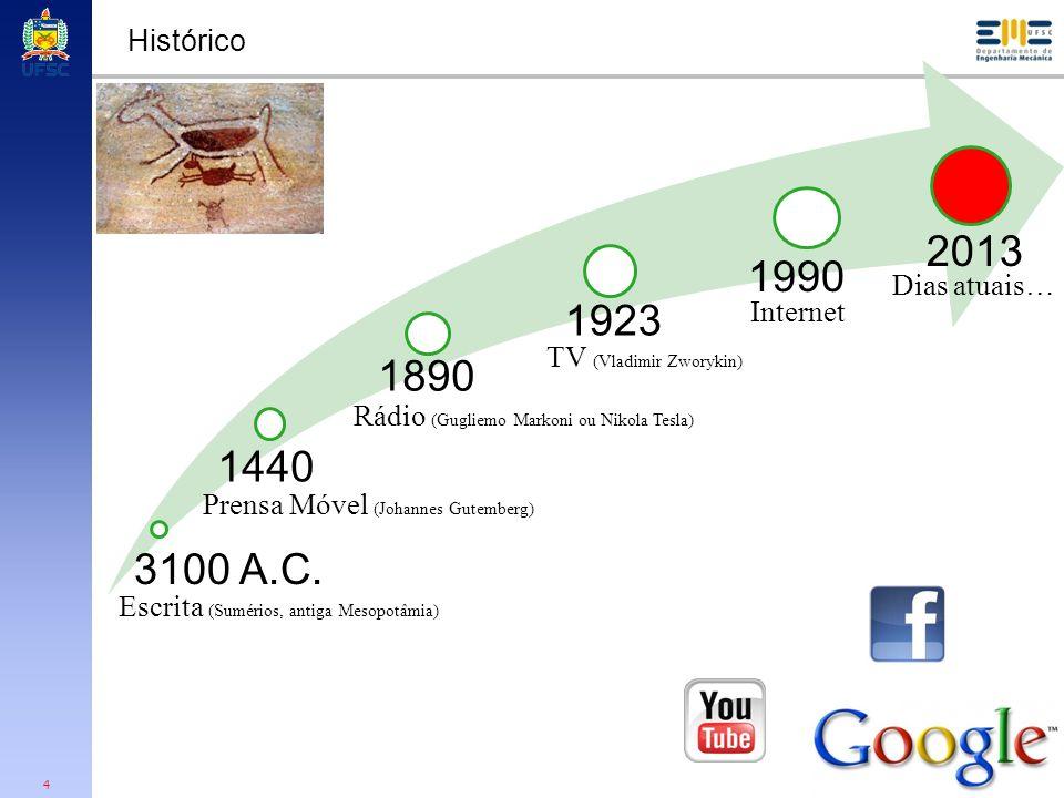 4 1890 1923 Rádio (Gugliemo Markoni ou Nikola Tesla) TV (Vladimir Zworykin) 1440 Prensa Móvel (Johannes Gutemberg) 2013 Dias atuais… 1990 Internet 310