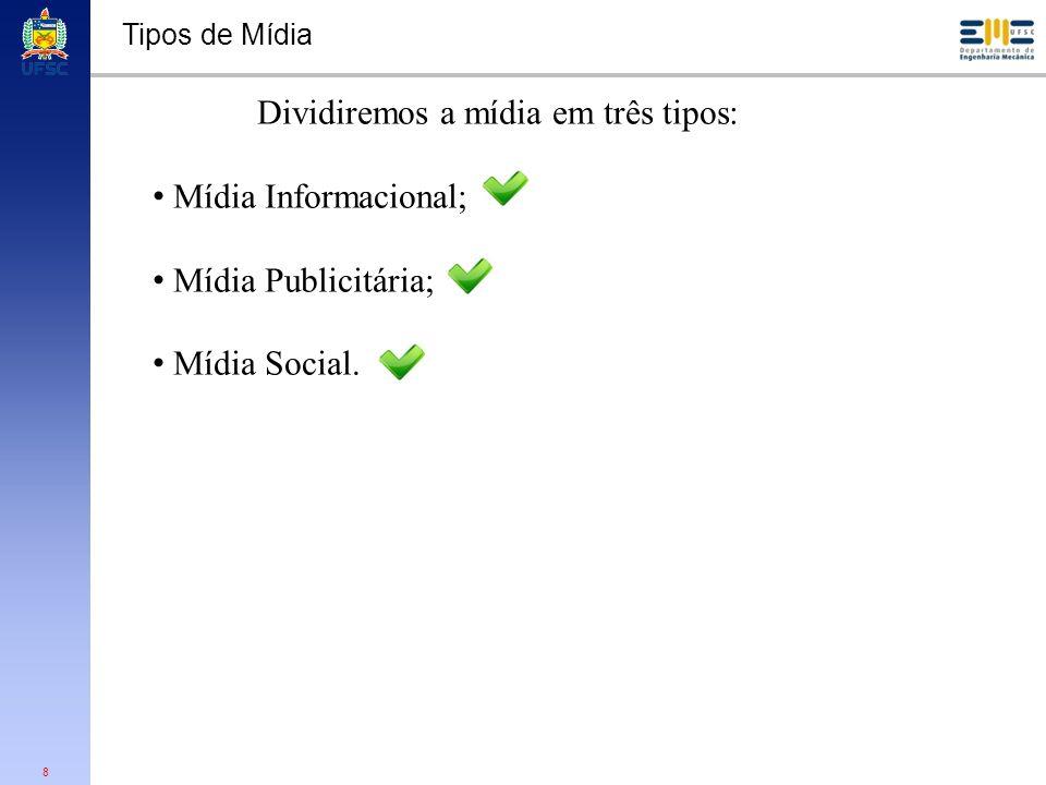 8 Tipos de Mídia Dividiremos a mídia em três tipos: Mídia Informacional; Mídia Publicitária; Mídia Social.