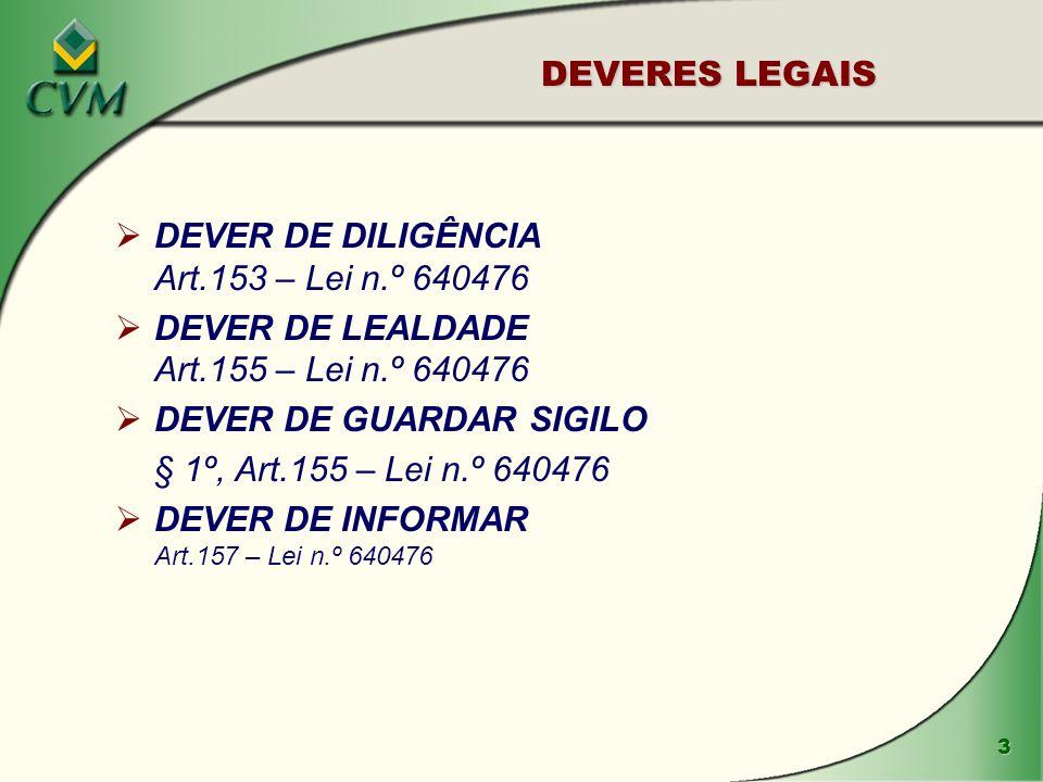3 DEVERES LEGAIS DEVER DE DILIGÊNCIA Art.153 – Lei n.º 640476 DEVER DE LEALDADE Art.155 – Lei n.º 640476 DEVER DE GUARDAR SIGILO § 1º, Art.155 – Lei n.º 640476 DEVER DE INFORMAR Art.157 – Lei n.º 640476