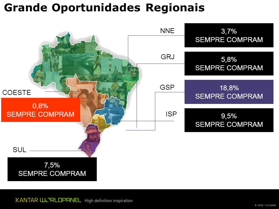 © Kantar Worldpanel Grande Oportunidades Regionais 3,7% SEMPRE COMPRAM NNE 5,8% SEMPRE COMPRAM 18,8% SEMPRE COMPRAM 9,5% SEMPRE COMPRAM GRJ GSP ISP 7,5% SEMPRE COMPRAM SUL 0,8% SEMPRE COMPRAM COESTE