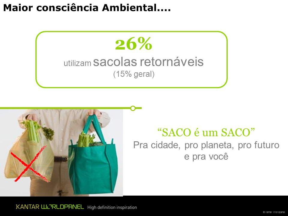 © Kantar Worldpanel 26% utilizam sacolas retornáveis (15% geral) SACO é um SACO Pra cidade, pro planeta, pro futuro e pra você Maior consciência Ambiental....