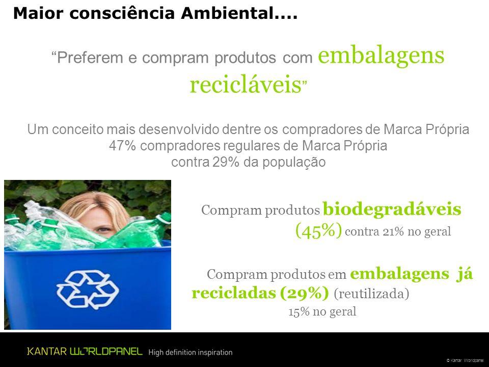 © Kantar Worldpanel Preferem e compram produtos com embalagens recicláveis Um conceito mais desenvolvido dentre os compradores de Marca Própria 47% compradores regulares de Marca Própria contra 29% da população Maior consciência Ambiental....