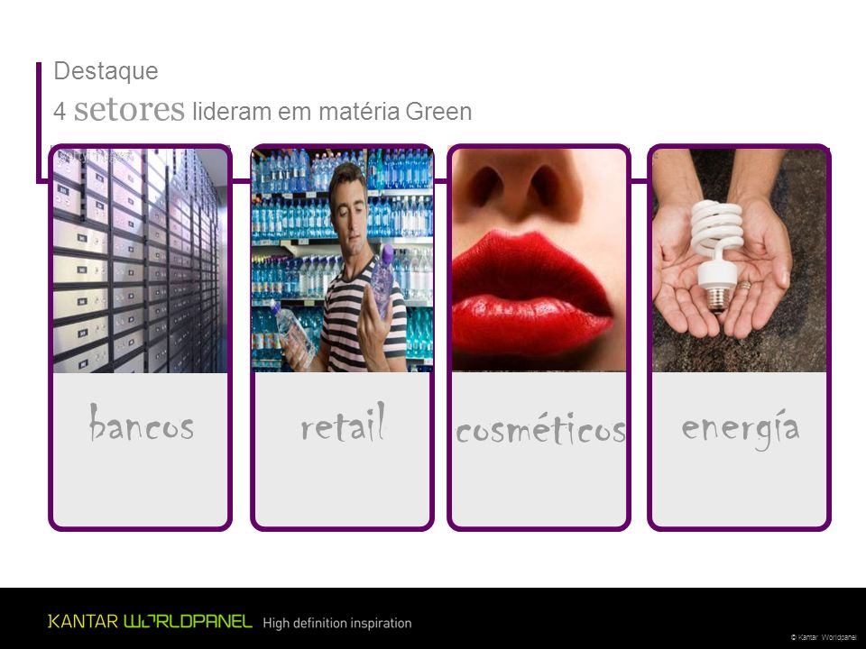 © Kantar Worldpanel Destaque 4 setores lideram em matéria Green bancosretail cosméticos energía
