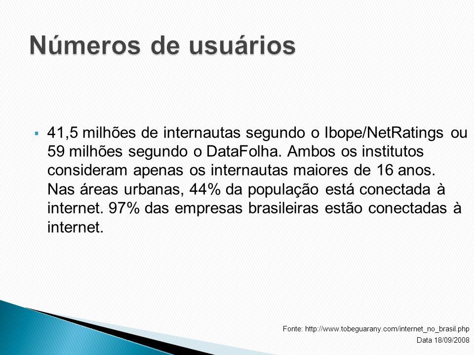 41,5 milhões de internautas segundo o Ibope/NetRatings ou 59 milhões segundo o DataFolha. Ambos os institutos consideram apenas os internautas maiores