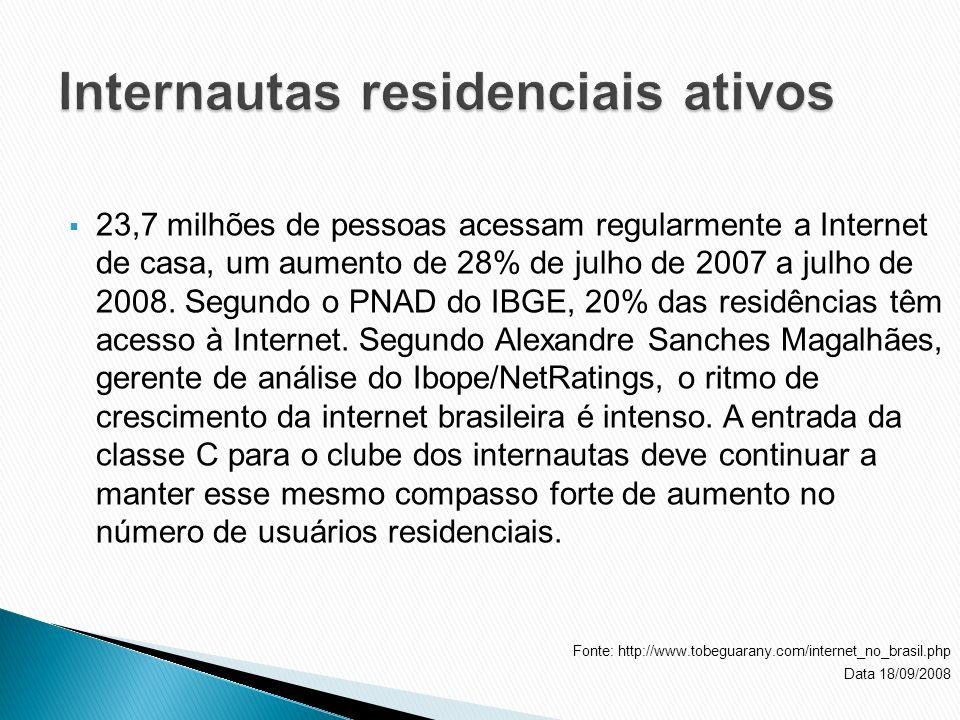 23,7 milhões de pessoas acessam regularmente a Internet de casa, um aumento de 28% de julho de 2007 a julho de 2008. Segundo o PNAD do IBGE, 20% das r