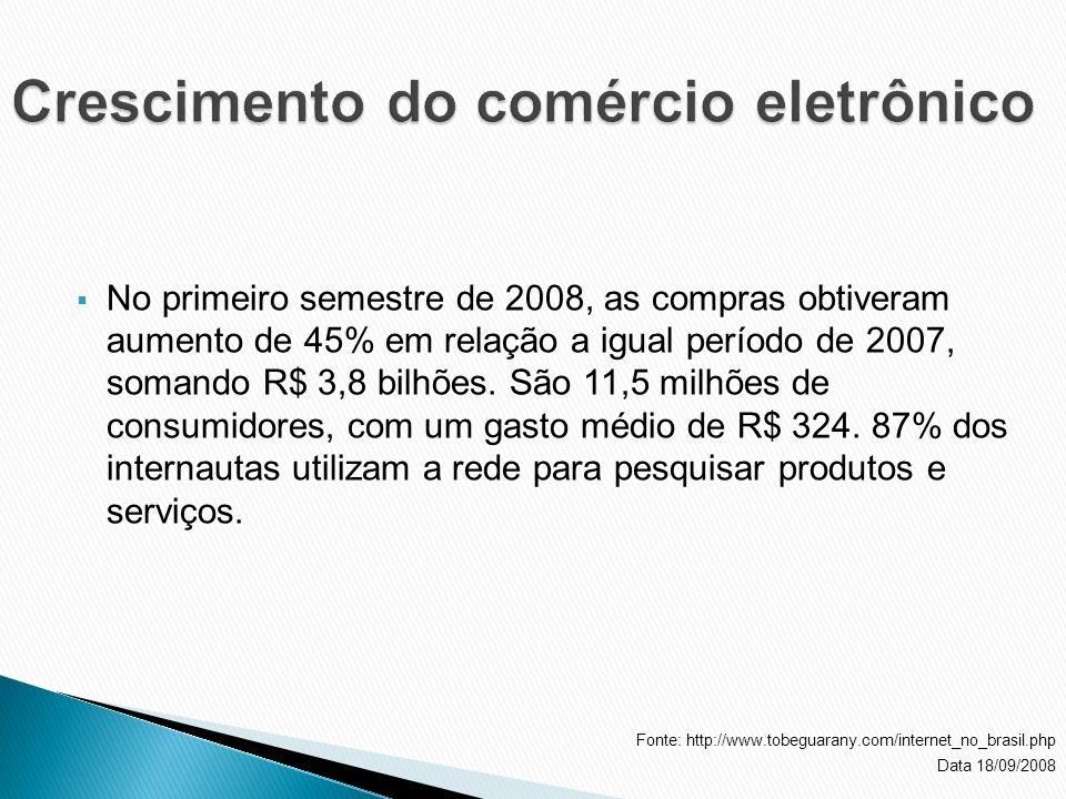 No primeiro semestre de 2008, as compras obtiveram aumento de 45% em relação a igual período de 2007, somando R$ 3,8 bilhões. São 11,5 milhões de cons