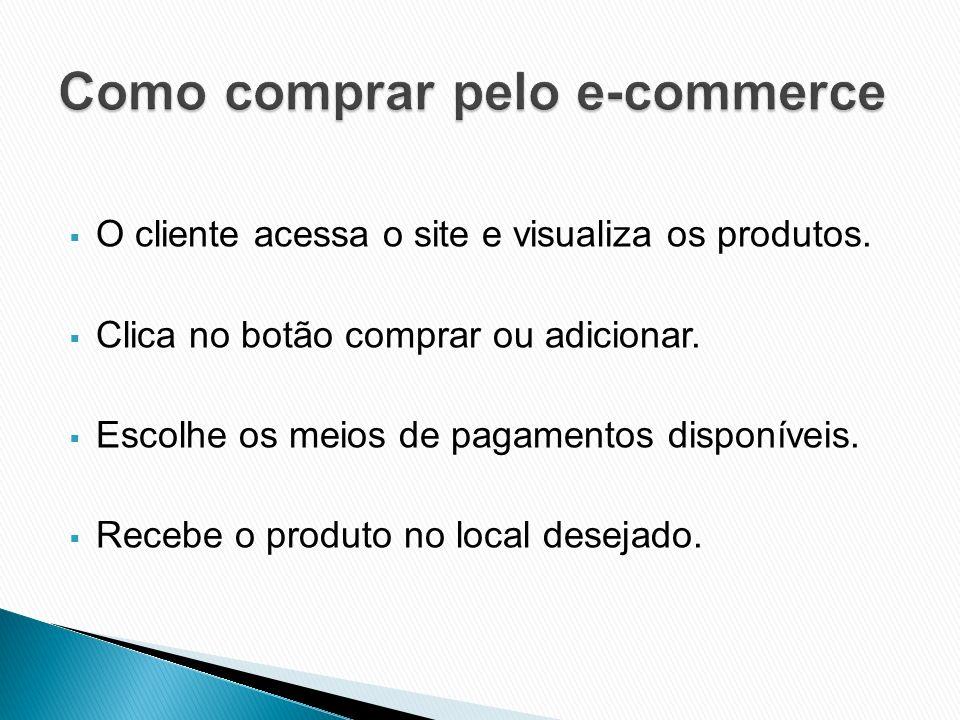O cliente acessa o site e visualiza os produtos. Clica no botão comprar ou adicionar. Escolhe os meios de pagamentos disponíveis. Recebe o produto no