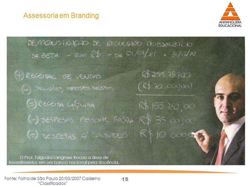 15 Assessoria em Branding Fonte: Folha de São Paulo 20/05/2007 Caderno Classificados O Prof. Taiguara Langrase trocou a área de insvestimentos em um b