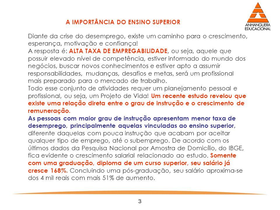 3 A IMPORTÂNCIA DO ENSINO SUPERIOR Diante da crise do desemprego, existe um caminho para o crescimento, esperança, motivação e confiança! A resposta é