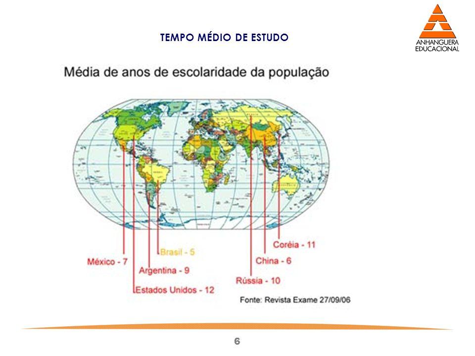 6 TEMPO MÉDIO DE ESTUDO