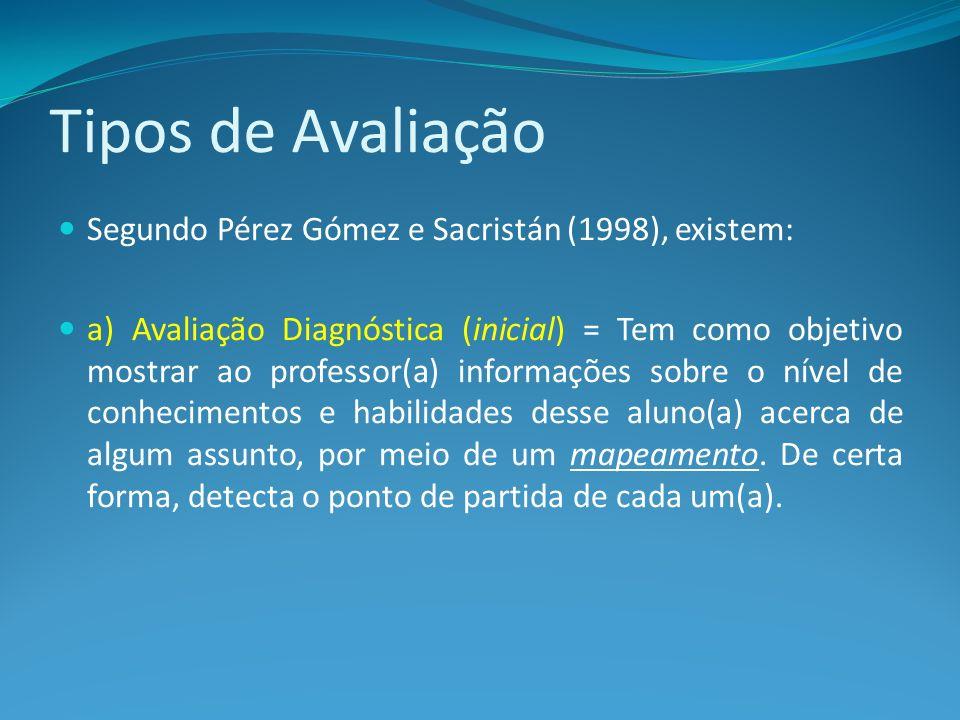 Tipos de Avaliação Segundo Pérez Gómez e Sacristán (1998), existem: a) Avaliação Diagnóstica (inicial) = Tem como objetivo mostrar ao professor(a) inf
