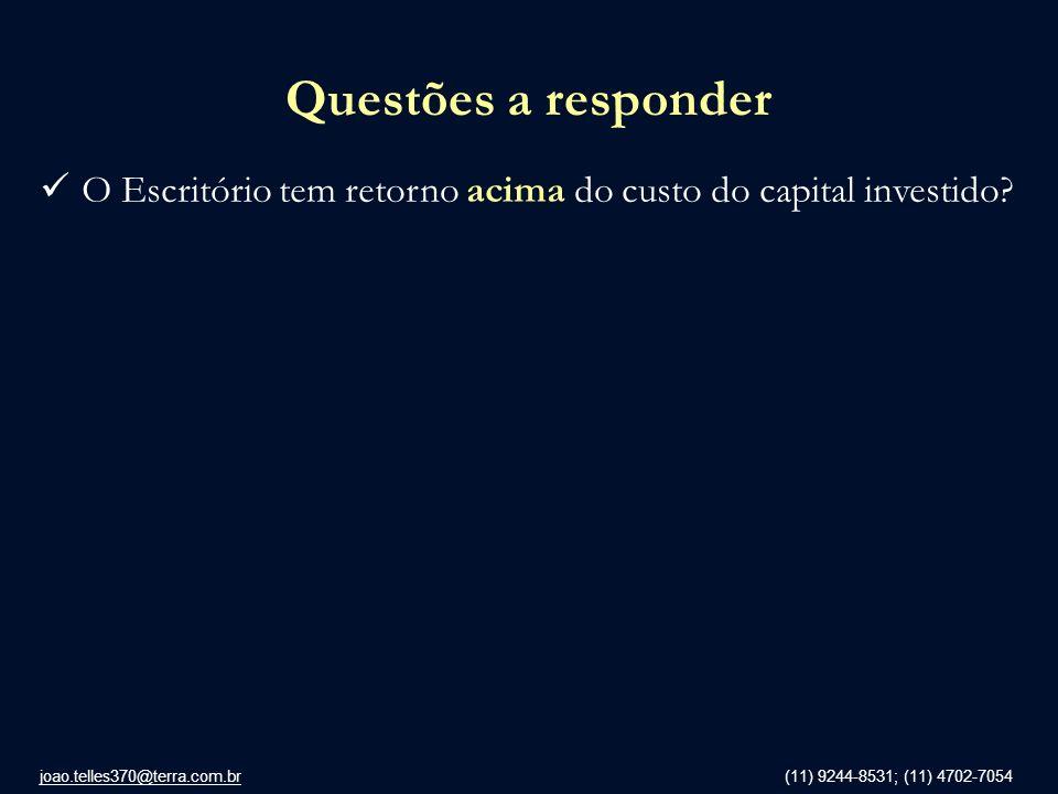 joao.telles370@terra.com.br (11) 9244-8531; (11) 4702-7054 Questões a responder O Escritório tem retorno acima do custo do capital investido?