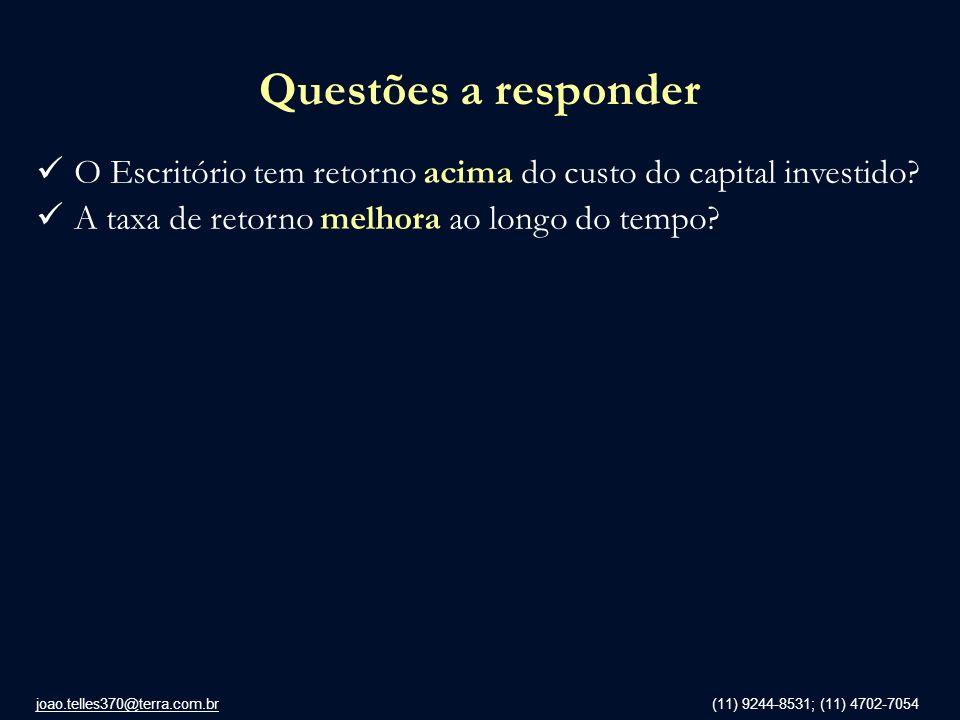 joao.telles370@terra.com.br (11) 9244-8531; (11) 4702-7054 Questões a responder O Escritório tem retorno acima do custo do capital investido? A taxa d