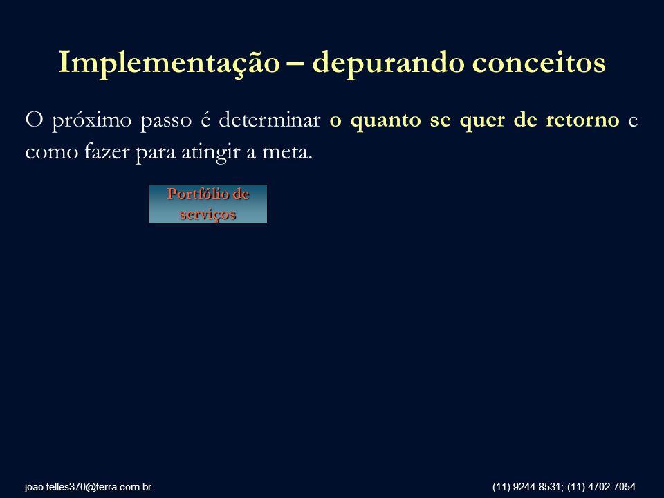 joao.telles370@terra.com.br (11) 9244-8531; (11) 4702-7054 Implementação – depurando conceitos O próximo passo é determinar o quanto se quer de retorn