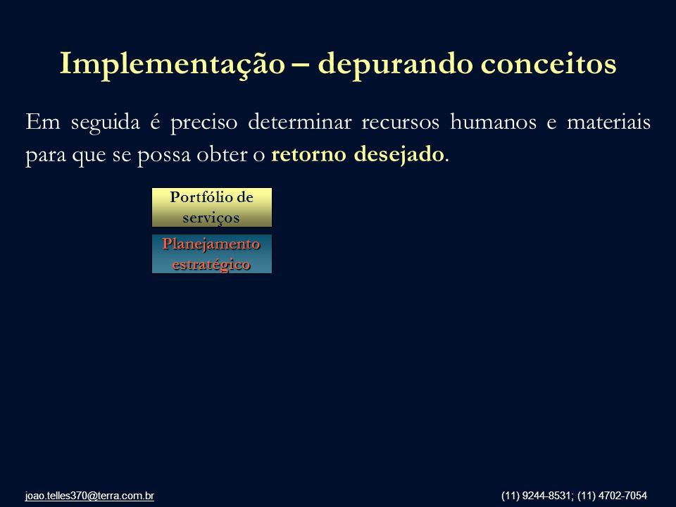 joao.telles370@terra.com.br (11) 9244-8531; (11) 4702-7054 Implementação – depurando conceitos Em seguida é preciso determinar recursos humanos e mate
