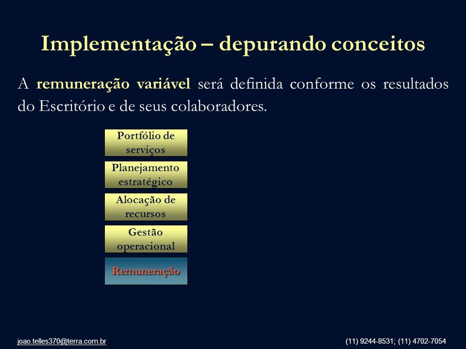 joao.telles370@terra.com.br (11) 9244-8531; (11) 4702-7054 Implementação – depurando conceitos A remuneração variável será definida conforme os result