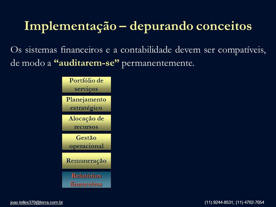joao.telles370@terra.com.br (11) 9244-8531; (11) 4702-7054 Implementação – depurando conceitos Os sistemas financeiros e a contabilidade devem ser com