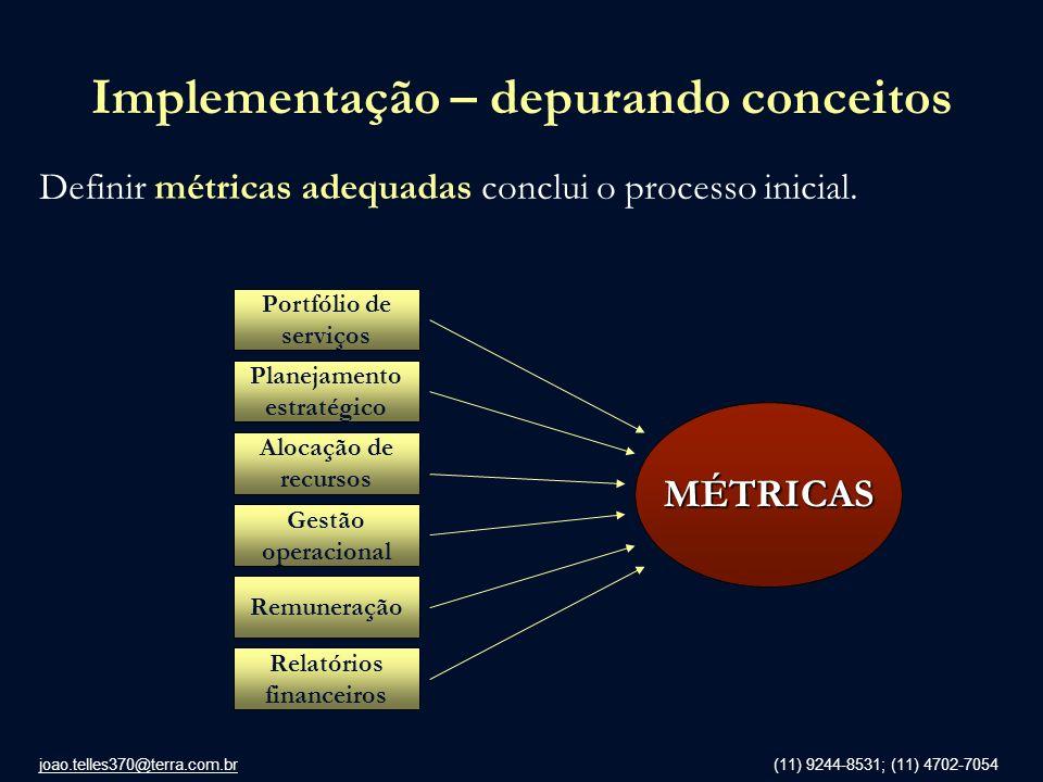 joao.telles370@terra.com.br (11) 9244-8531; (11) 4702-7054 Implementação – depurando conceitos Definir métricas adequadas conclui o processo inicial.