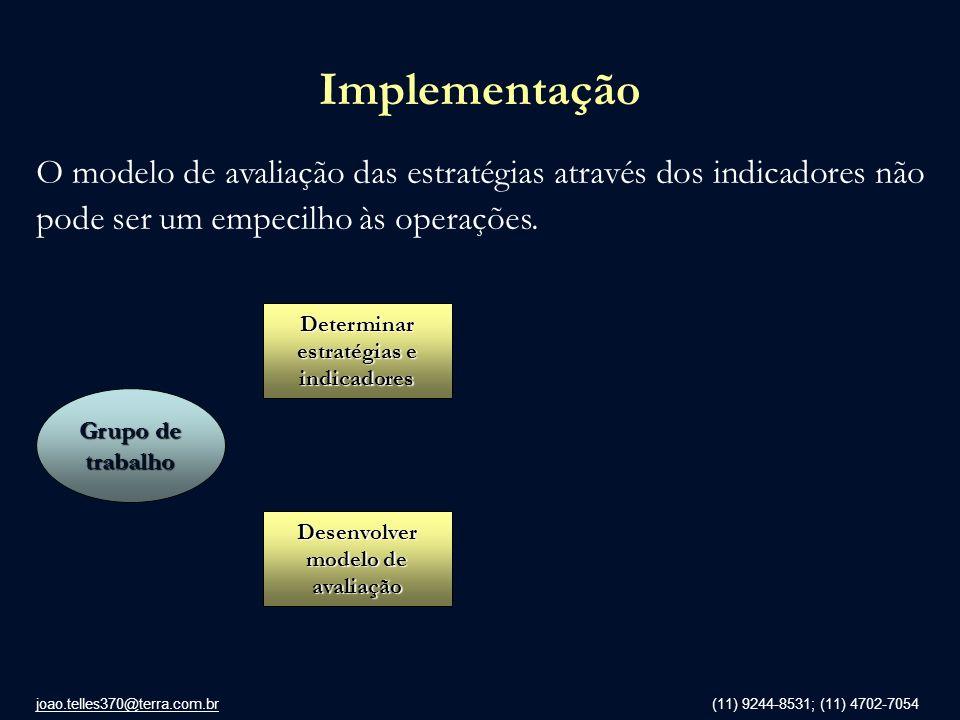 joao.telles370@terra.com.br (11) 9244-8531; (11) 4702-7054 Implementação O modelo de avaliação das estratégias através dos indicadores não pode ser um
