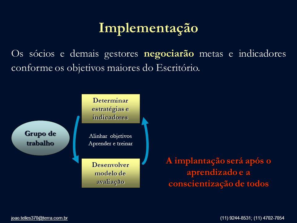 joao.telles370@terra.com.br (11) 9244-8531; (11) 4702-7054 Implementação Os sócios e demais gestores negociarão metas e indicadores conforme os objeti