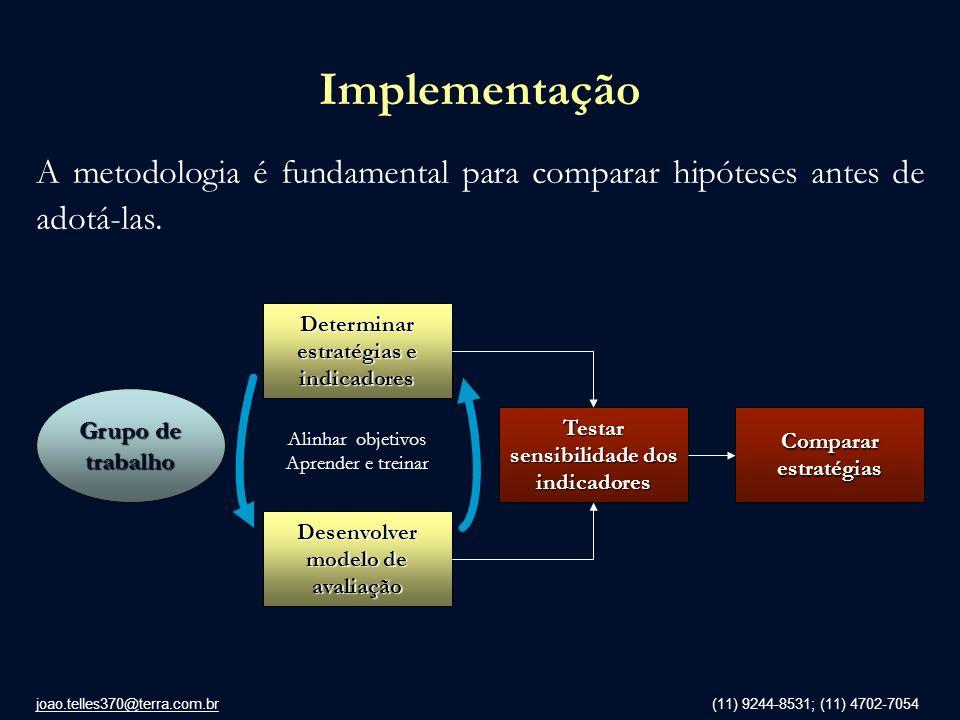 joao.telles370@terra.com.br (11) 9244-8531; (11) 4702-7054 Implementação A metodologia é fundamental para comparar hipóteses antes de adotá-las. Grupo