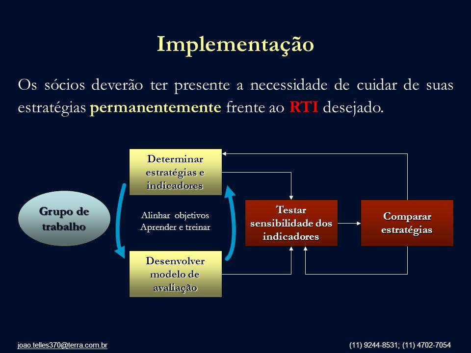 joao.telles370@terra.com.br (11) 9244-8531; (11) 4702-7054 Implementação Os sócios deverão ter presente a necessidade de cuidar de suas estratégias pe