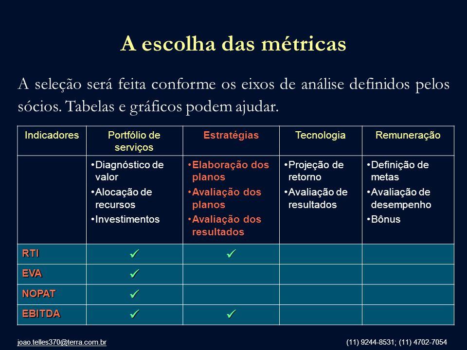 joao.telles370@terra.com.br (11) 9244-8531; (11) 4702-7054 A escolha das métricas A seleção será feita conforme os eixos de análise definidos pelos só