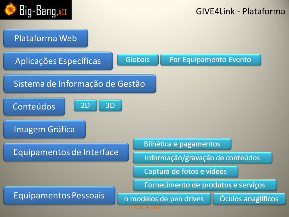 GIVE4Link - Plataforma Plataforma Web Aplicações Específicas Globais Por Equipamento-Evento Conteúdos Sistema de Informação de Gestão Imagem Gráfica E