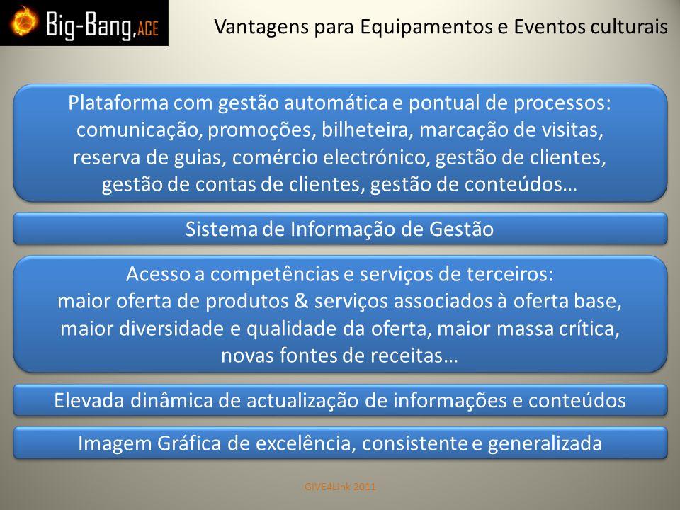 Vantagens para Equipamentos e Eventos culturais Plataforma com gestão automática e pontual de processos: comunicação, promoções, bilheteira, marcação