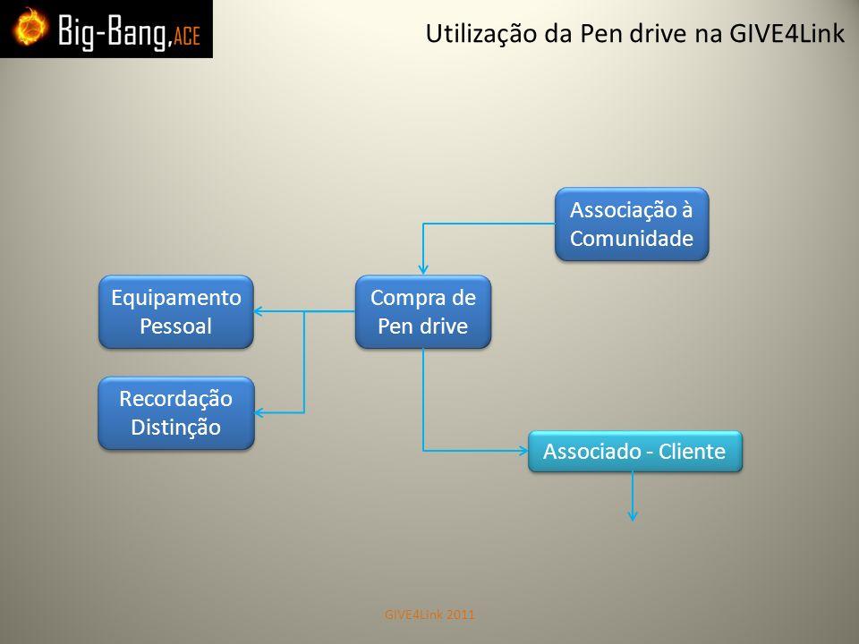 Utilização da Pen drive na GIVE4Link Associação à Comunidade Associação à Comunidade Compra de Pen drive Compra de Pen drive Equipamento Pessoal Equip