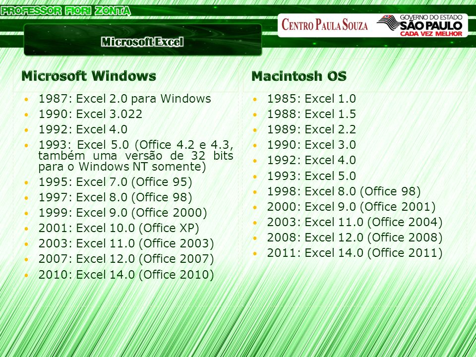 1987: Excel 2.0 para Windows 1990: Excel 3.022 1992: Excel 4.0 1993: Excel 5.0 (Office 4.2 e 4.3, também uma versão de 32 bits para o Windows NT somente) 1995: Excel 7.0 (Office 95) 1997: Excel 8.0 (Office 98) 1999: Excel 9.0 (Office 2000) 2001: Excel 10.0 (Office XP) 2003: Excel 11.0 (Office 2003) 2007: Excel 12.0 (Office 2007) 2010: Excel 14.0 (Office 2010) 1985: Excel 1.0 1988: Excel 1.5 1989: Excel 2.2 1990: Excel 3.0 1992: Excel 4.0 1993: Excel 5.0 1998: Excel 8.0 (Office 98) 2000: Excel 9.0 (Office 2001) 2003: Excel 11.0 (Office 2004) 2008: Excel 12.0 (Office 2008) 2011: Excel 14.0 (Office 2011)