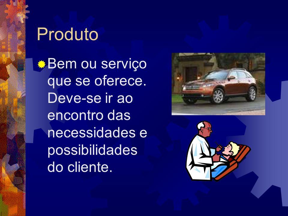 Produto Bem ou serviço que se oferece. Deve-se ir ao encontro das necessidades e possibilidades do cliente.