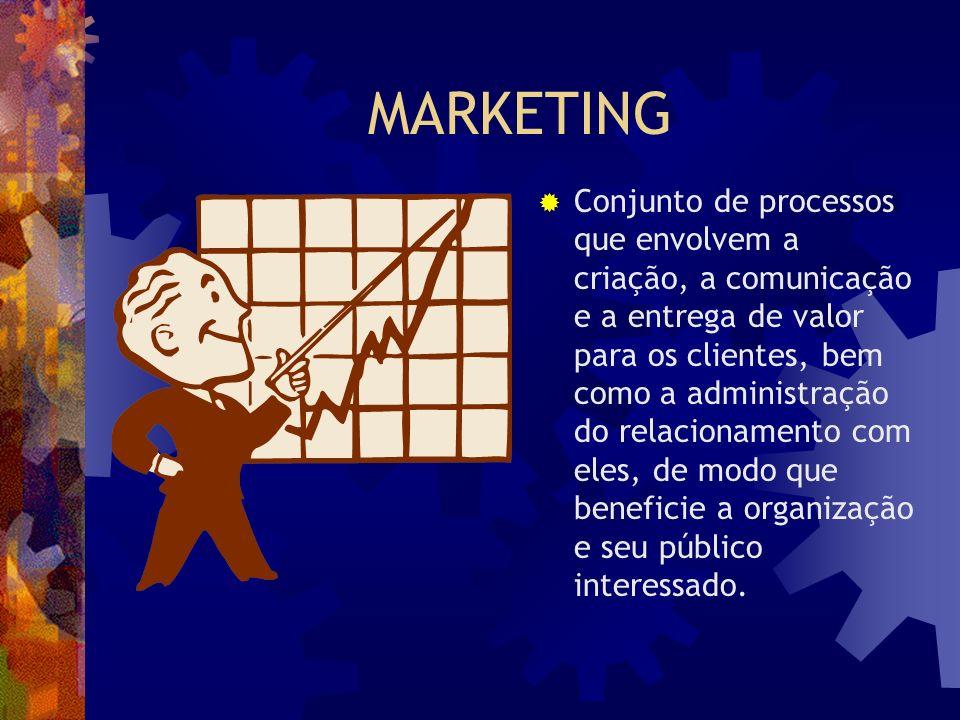 MARKETING Conjunto de processos que envolvem a criação, a comunicação e a entrega de valor para os clientes, bem como a administração do relacionament