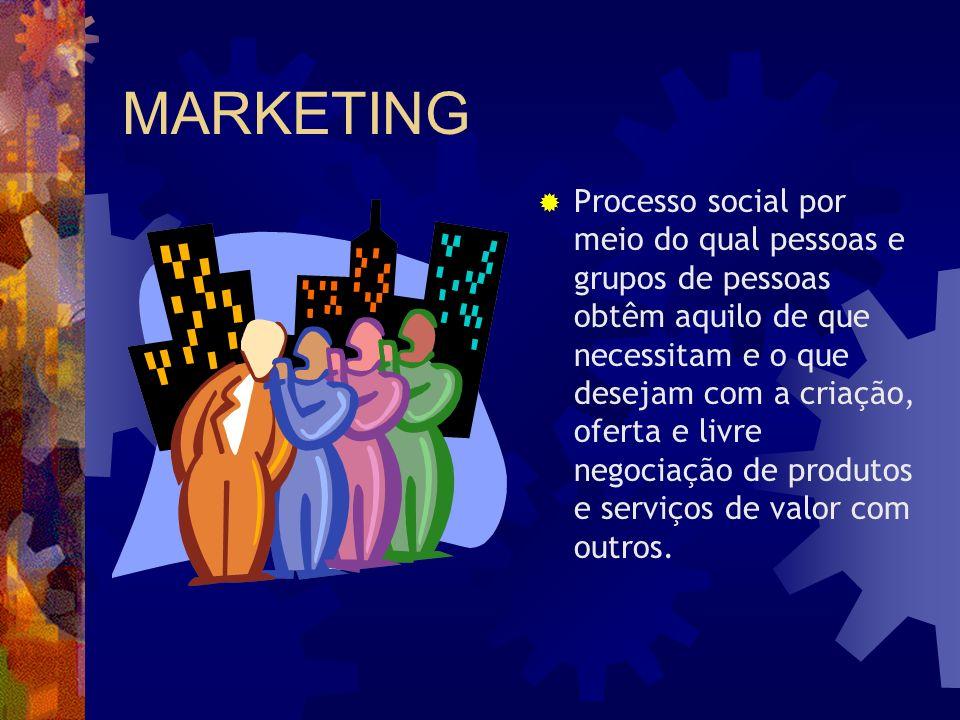MARKETING Processo social por meio do qual pessoas e grupos de pessoas obtêm aquilo de que necessitam e o que desejam com a criação, oferta e livre ne