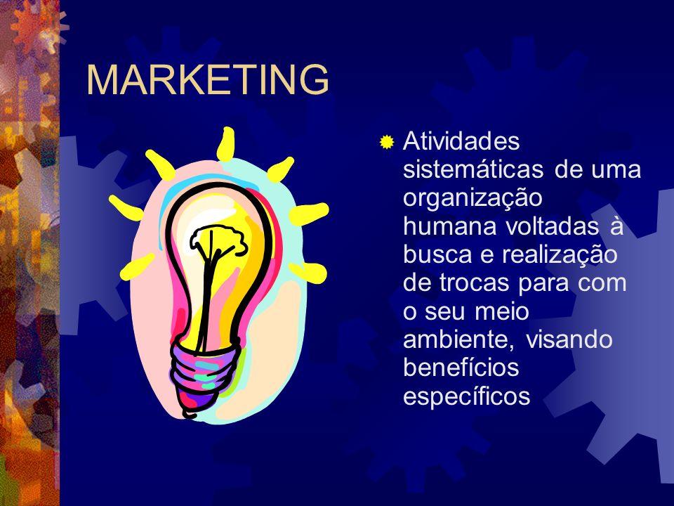 Os profissionais de marketing usam estas variáveis para estabelecer um plano de marketing.