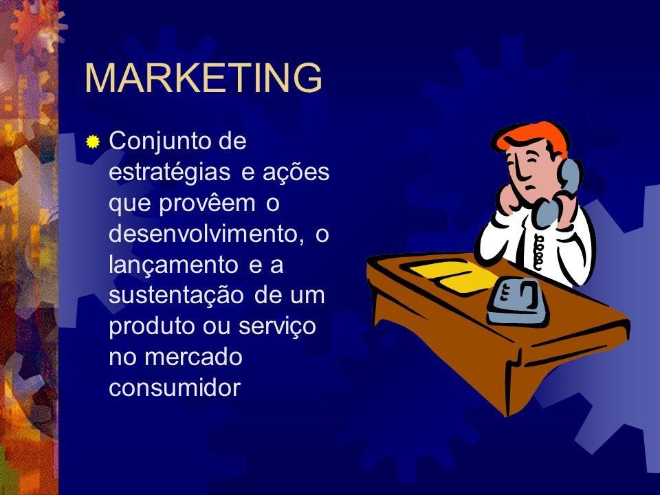 Para refletir (professor Douglas Zela – FAE Business School, Curitiba) Marketing nunca foi e nunca será um salva-vidas para produtos ou serviços mal concebidos.