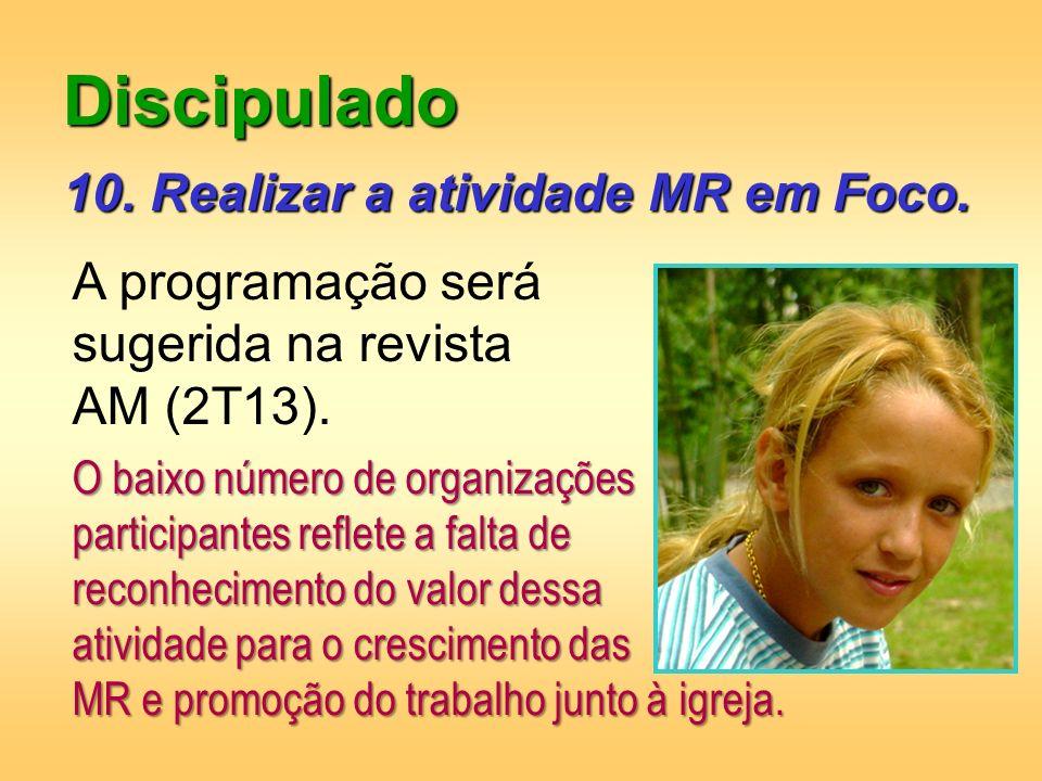 Discipulado 10. Realizar a atividade MR em Foco. A programação será sugerida na revista AM (2T13). O baixo número de organizações participantes reflet