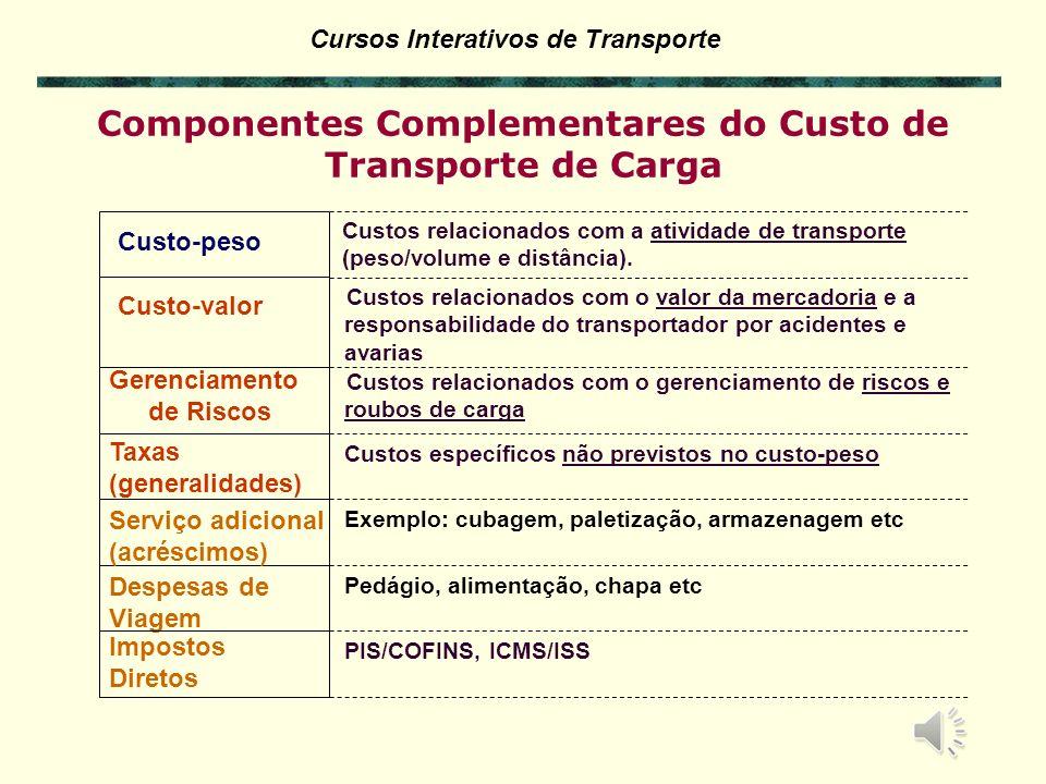Cursos Interativos de Transporte Exemplos de Custos Fixos Administrativos: Aluguel de garagem e escritórios IPTU dos imóveis utilizados Propaganda ou