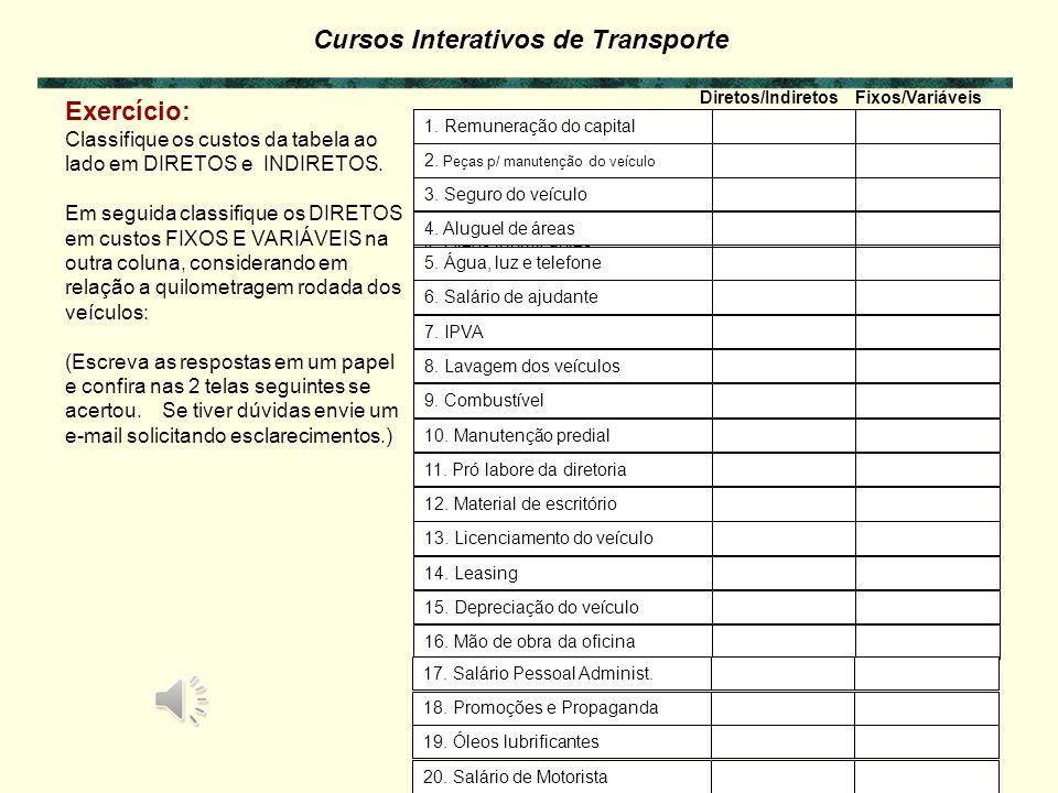 Cursos Interativos de Transporte Custo-peso Componentes Complementares do Custo de Transporte de Carga Custos relacionados com a atividade de transpor